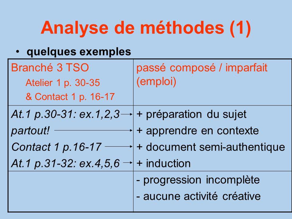 Analyse de méthodes (1) quelques exemples Branché 3 TSO
