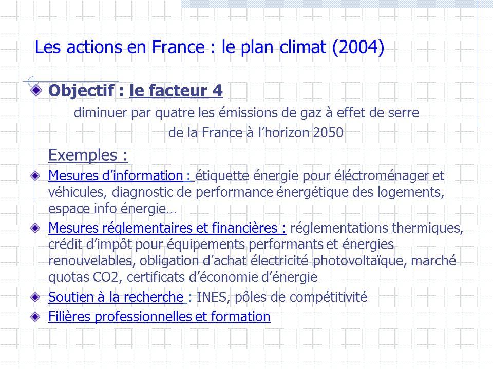 Les actions en France : le plan climat (2004)