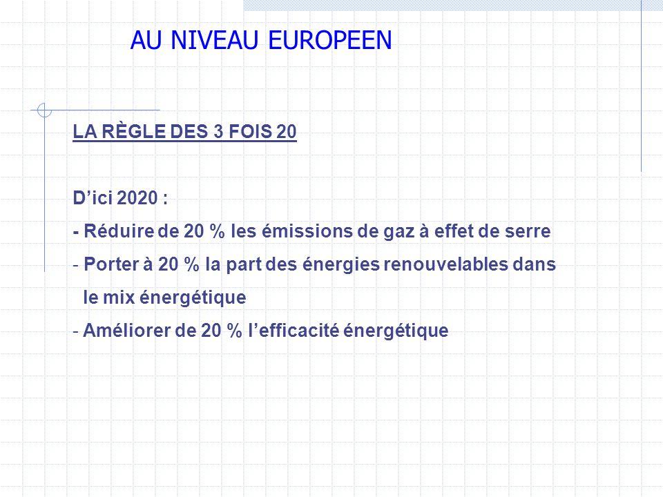AU NIVEAU EUROPEEN LA RÈGLE DES 3 FOIS 20 D'ici 2020 :