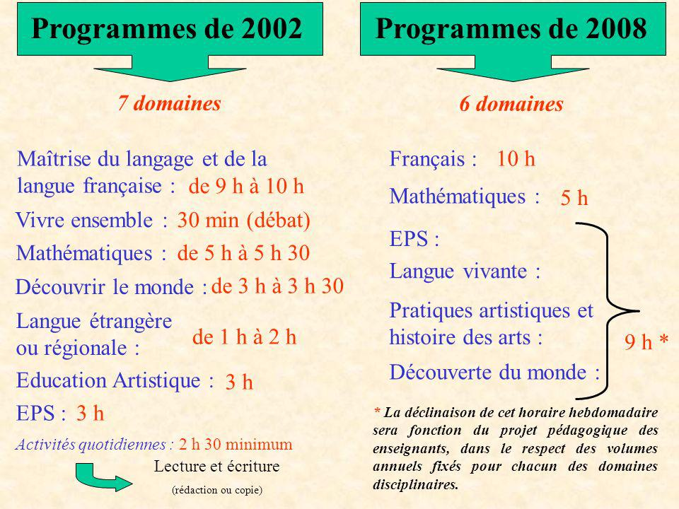 Programmes de 2002 Programmes de 2008 7 domaines 6 domaines