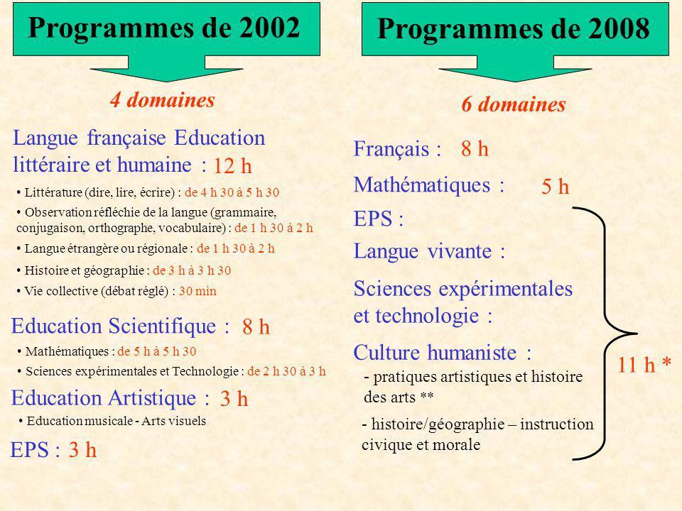 Programmes de 2002 Programmes de 2008 4 domaines 6 domaines