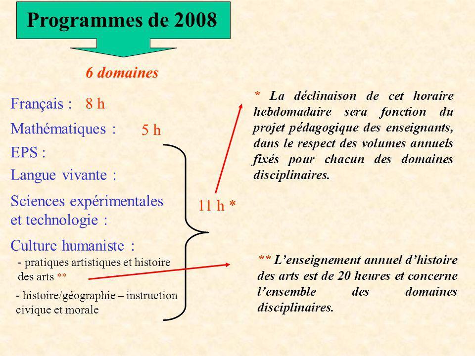 Programmes de 2008 6 domaines Français : 8 h Mathématiques : 5 h EPS :