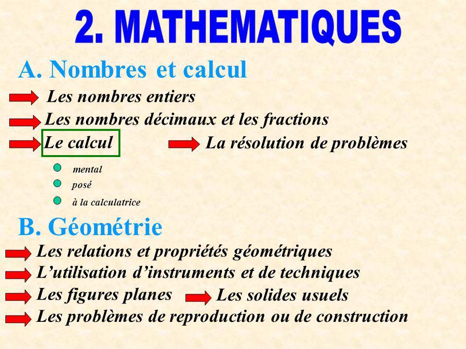 A. Nombres et calcul B. Géométrie 2. MATHEMATIQUES Les nombres entiers