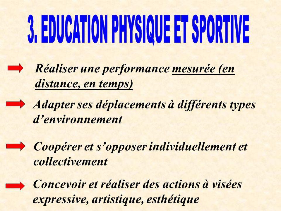 3. EDUCATION PHYSIQUE ET SPORTIVE