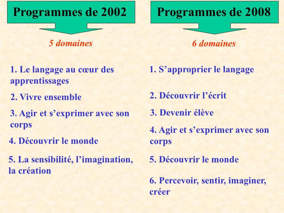 Programmes de 2002 Programmes de 2008 5 domaines 6 domaines