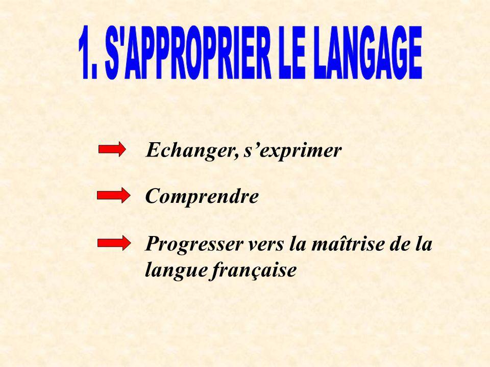 1. S APPROPRIER LE LANGAGE