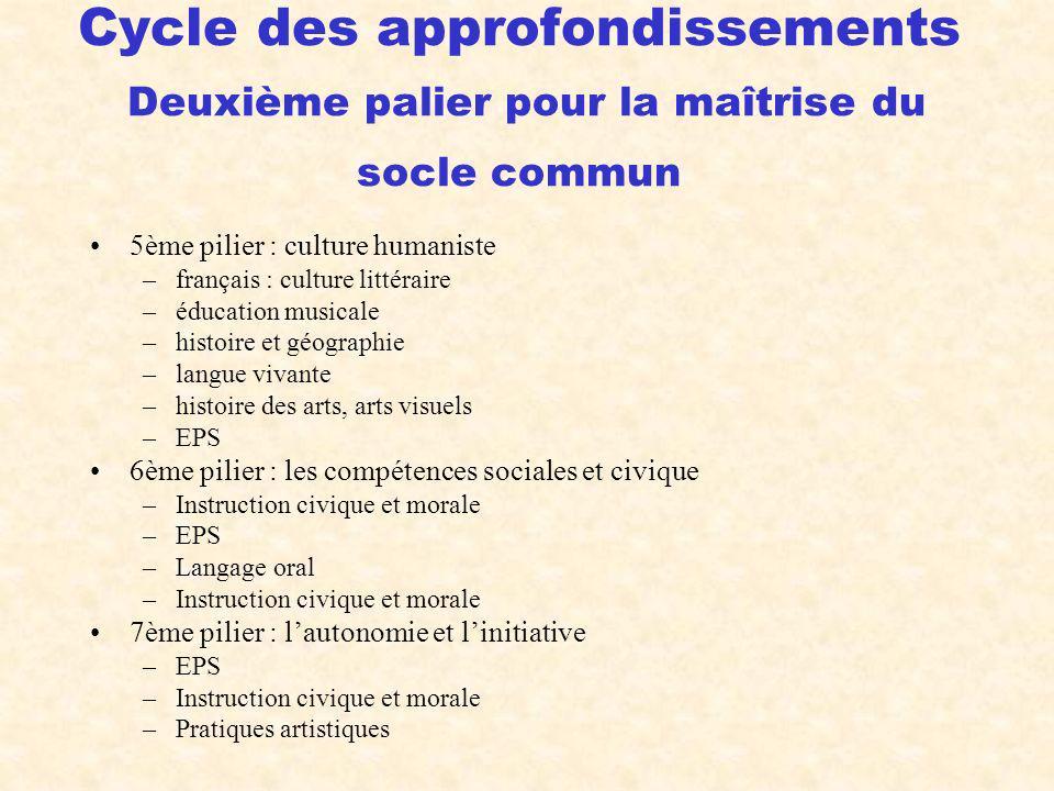 Cycle des approfondissements Deuxième palier pour la maîtrise du socle commun