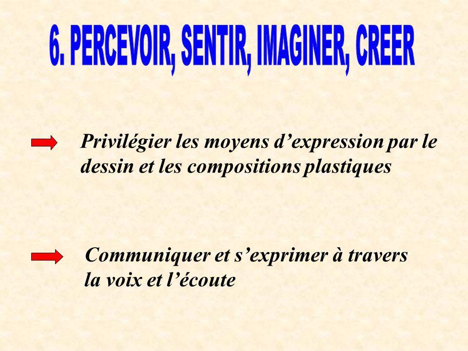 6. PERCEVOIR, SENTIR, IMAGINER, CREER