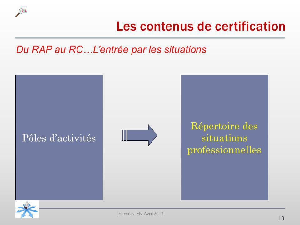 Les contenus de certification