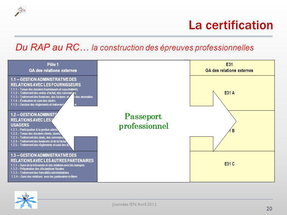 La certification Du RAP au RC… la construction des épreuves professionnelles. Pôle 1. GA des relations externes.