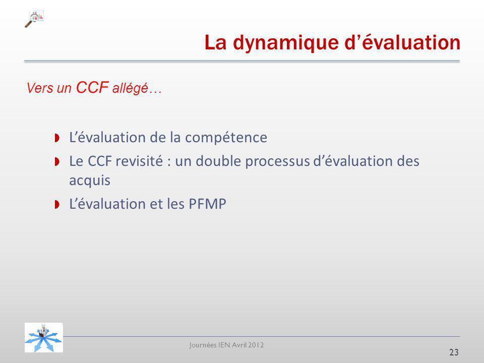 La dynamique d'évaluation