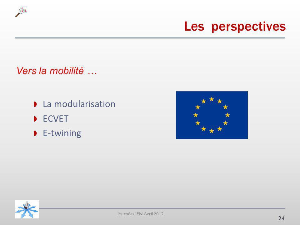 Les perspectives Vers la mobilité … La modularisation ECVET E-twining