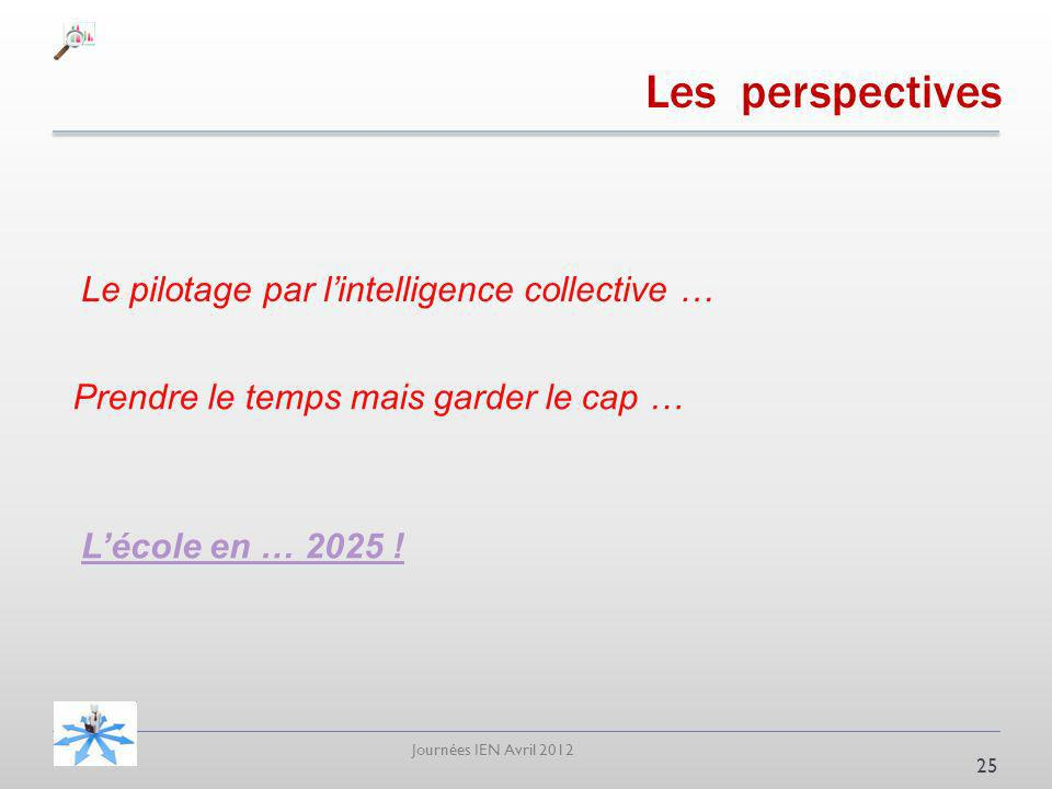 Les perspectives Le pilotage par l'intelligence collective …