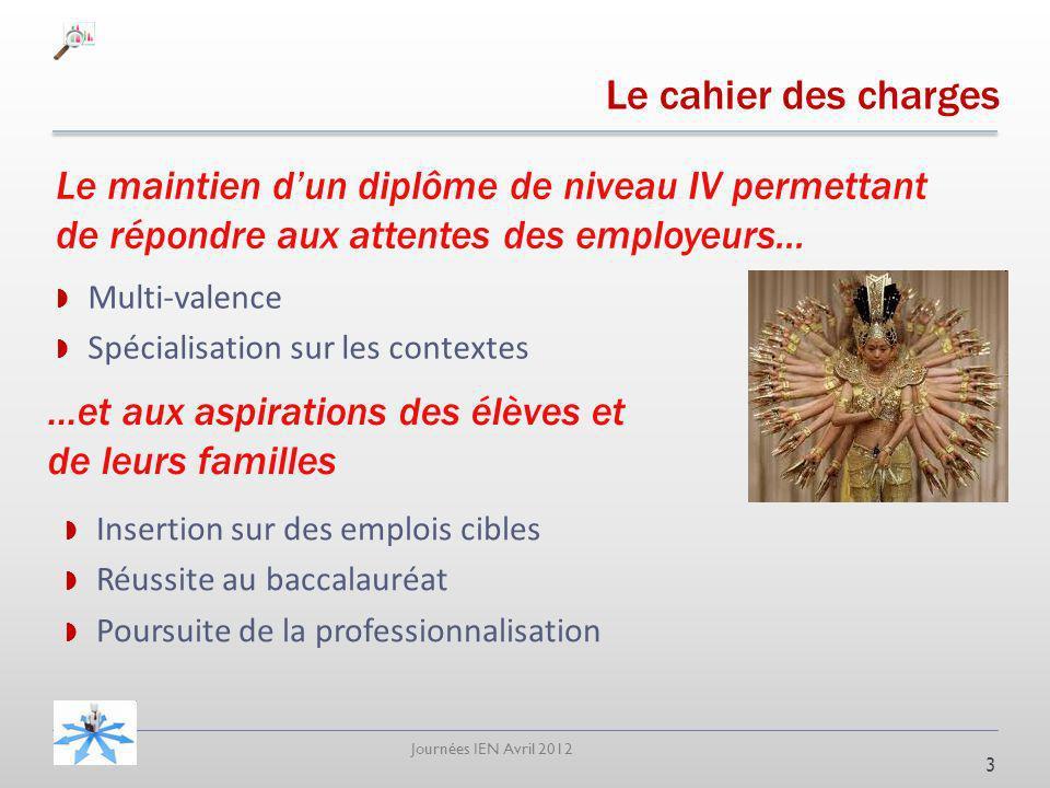 Le cahier des charges Le maintien d'un diplôme de niveau IV permettant de répondre aux attentes des employeurs…