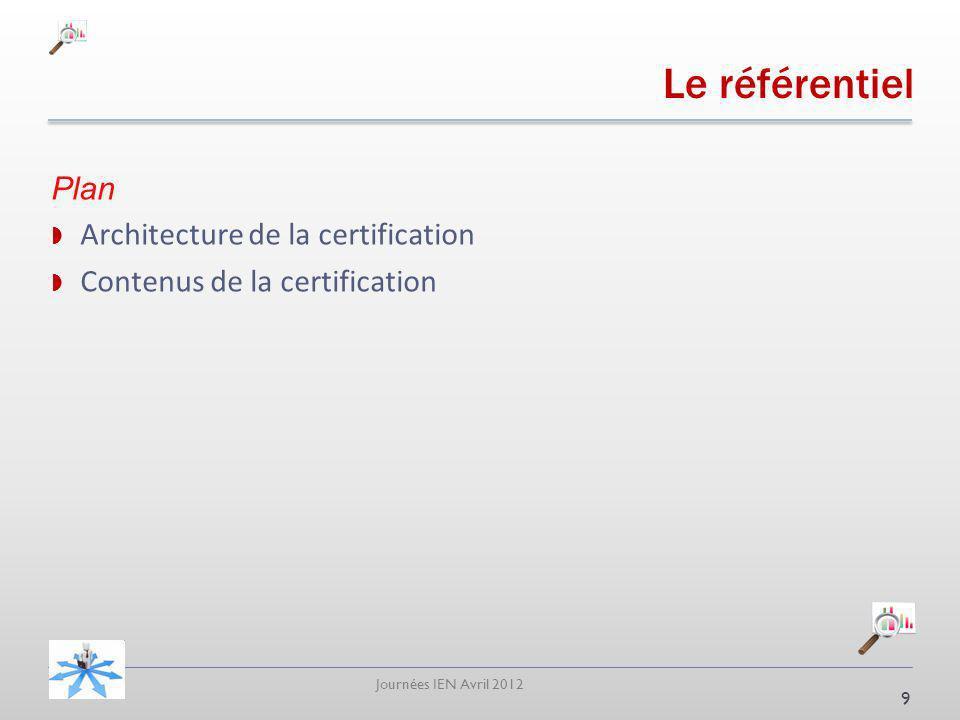 Le référentiel Plan Architecture de la certification