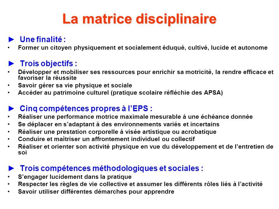 La matrice disciplinaire