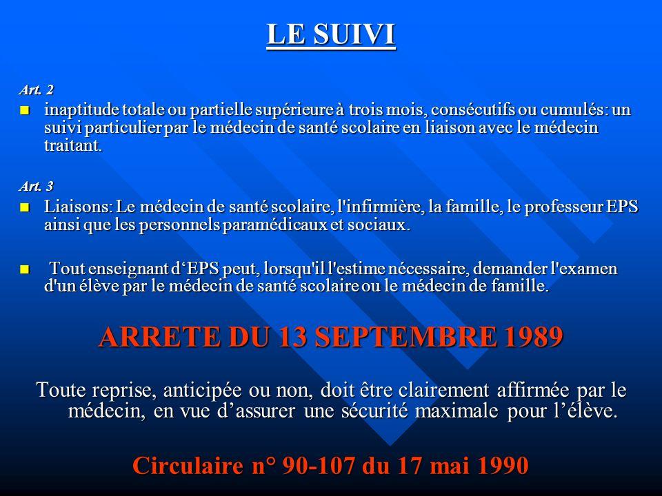 LE SUIVI ARRETE DU 13 SEPTEMBRE 1989