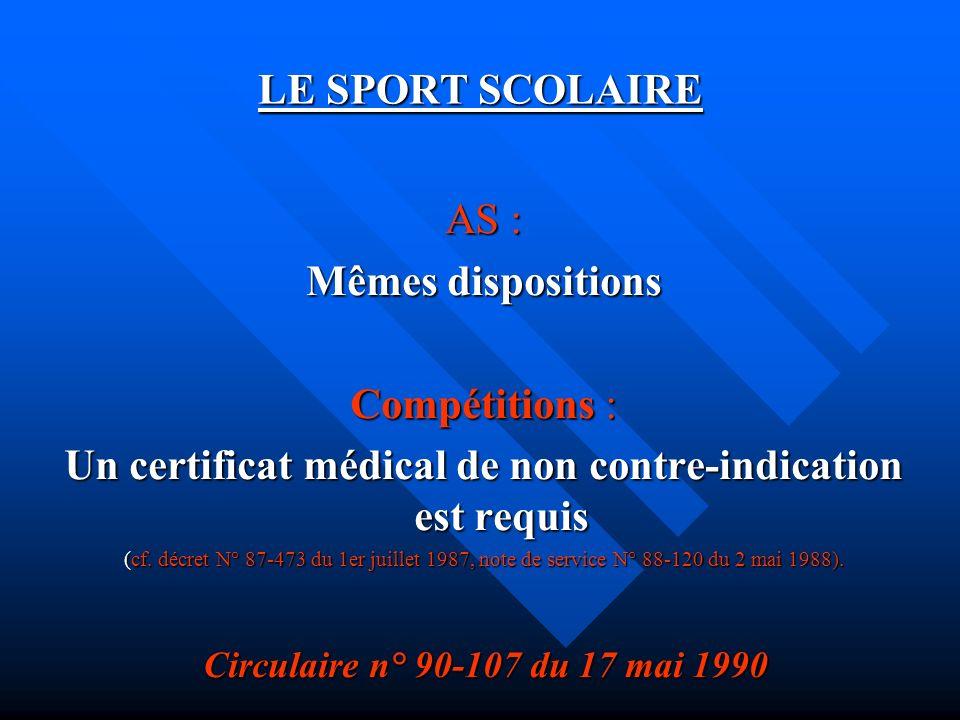 Un certificat médical de non contre-indication est requis
