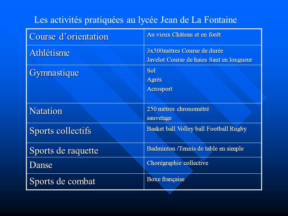 Les activités pratiquées au lycée Jean de La Fontaine