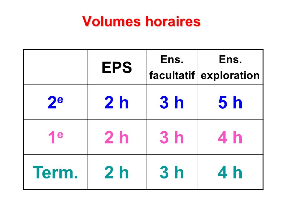 2e 2 h 3 h 5 h 1e 4 h Term. EPS Volumes horaires Ens. facultatif