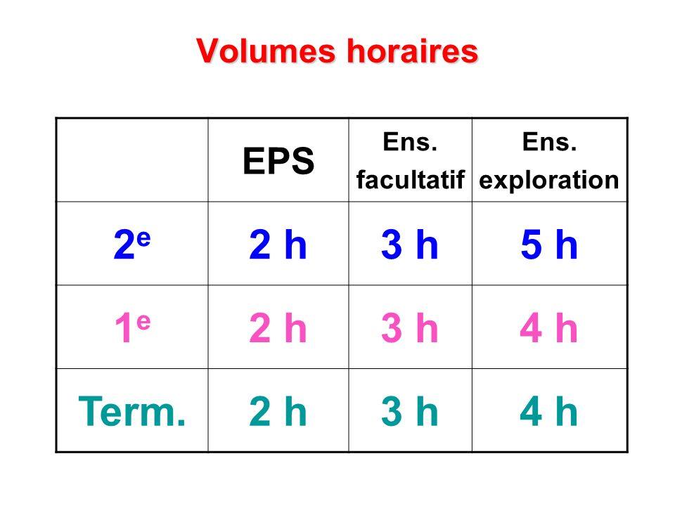 2e 2 h 3 h 5 h 1e 4 h Term. EPS Volumes horaires Ens. facultatif