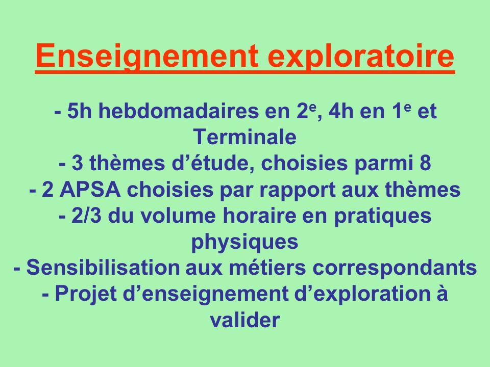 Enseignement exploratoire - 5h hebdomadaires en 2e, 4h en 1e et Terminale - 3 thèmes d'étude, choisies parmi 8 - 2 APSA choisies par rapport aux thèmes - 2/3 du volume horaire en pratiques physiques - Sensibilisation aux métiers correspondants - Projet d'enseignement d'exploration à valider