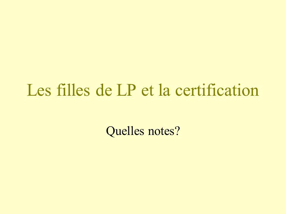 Les filles de LP et la certification