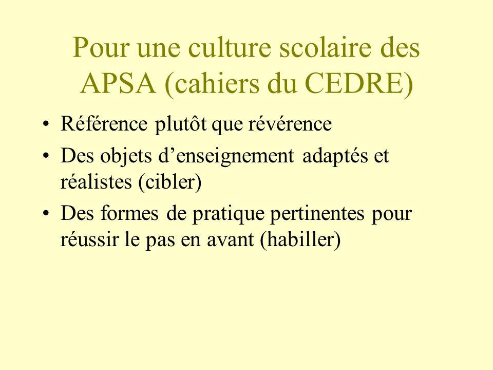 Pour une culture scolaire des APSA (cahiers du CEDRE)
