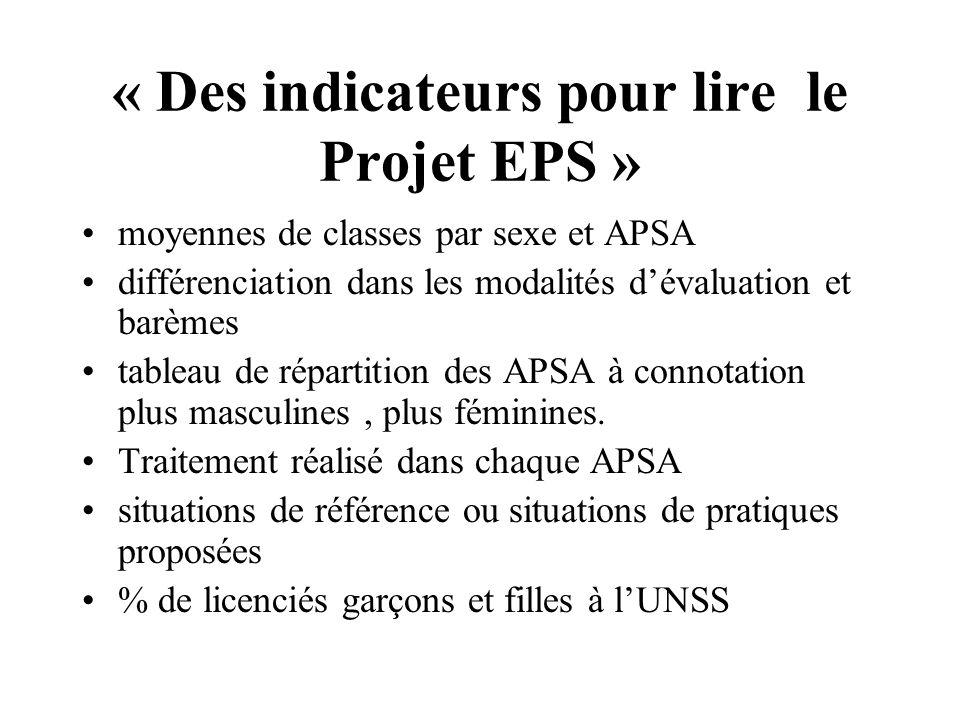 « Des indicateurs pour lire le Projet EPS »