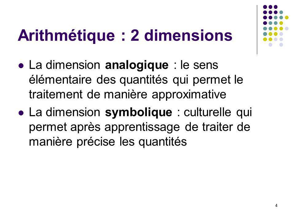 Arithmétique : 2 dimensions