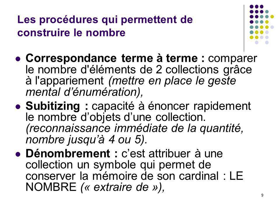 Les procédures qui permettent de construire le nombre