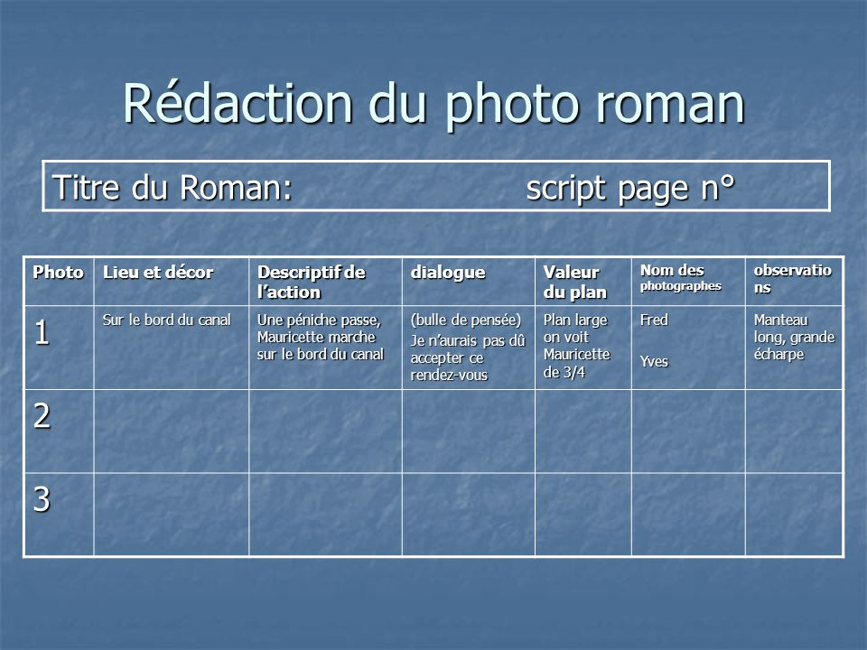 Rédaction du photo roman