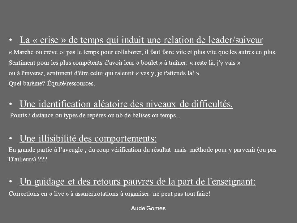 La « crise » de temps qui induit une relation de leader/suiveur
