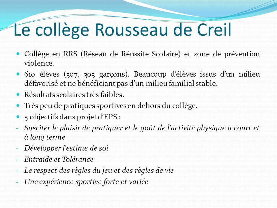 Le collège Rousseau de Creil