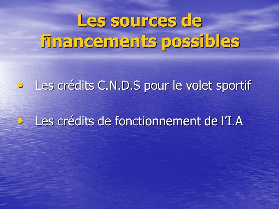 Les sources de financements possibles