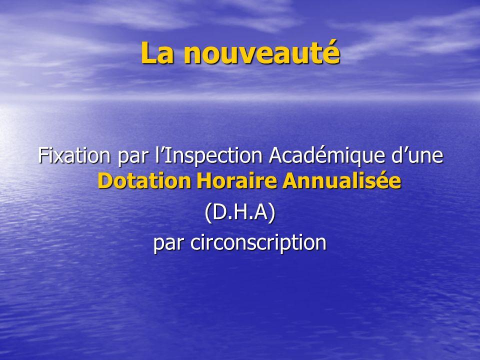 Fixation par l'Inspection Académique d'une Dotation Horaire Annualisée