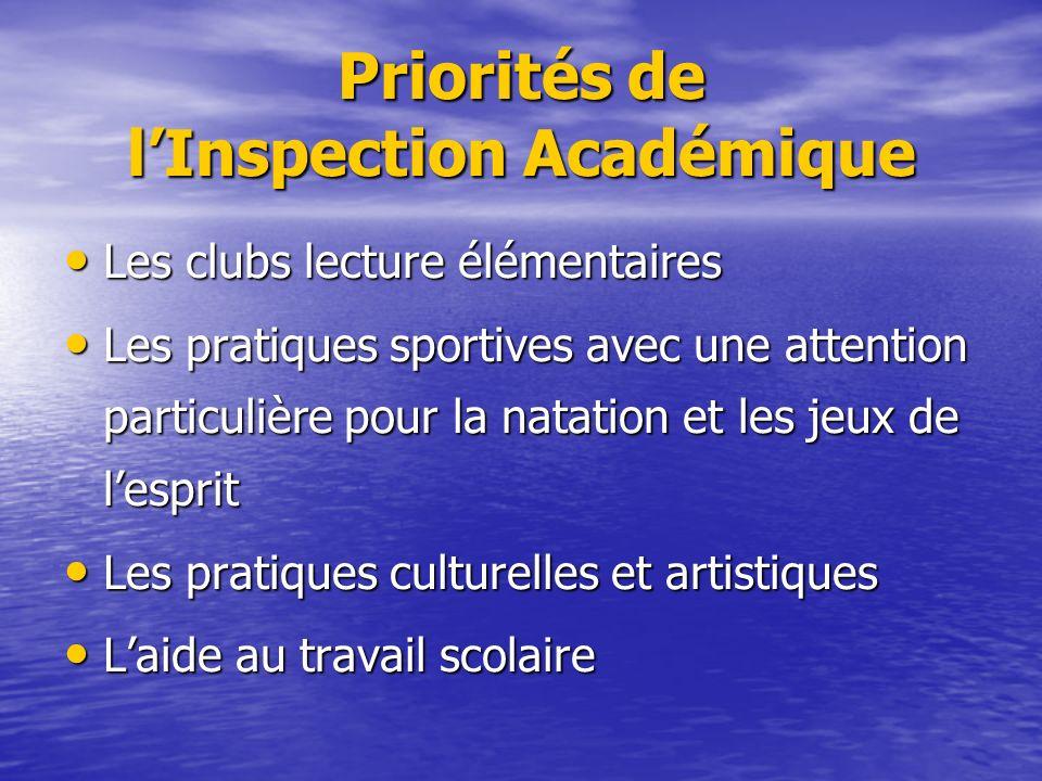 Priorités de l'Inspection Académique