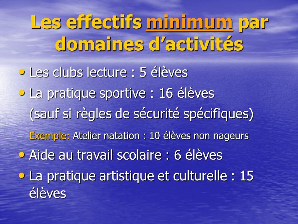 Les effectifs minimum par domaines d'activités