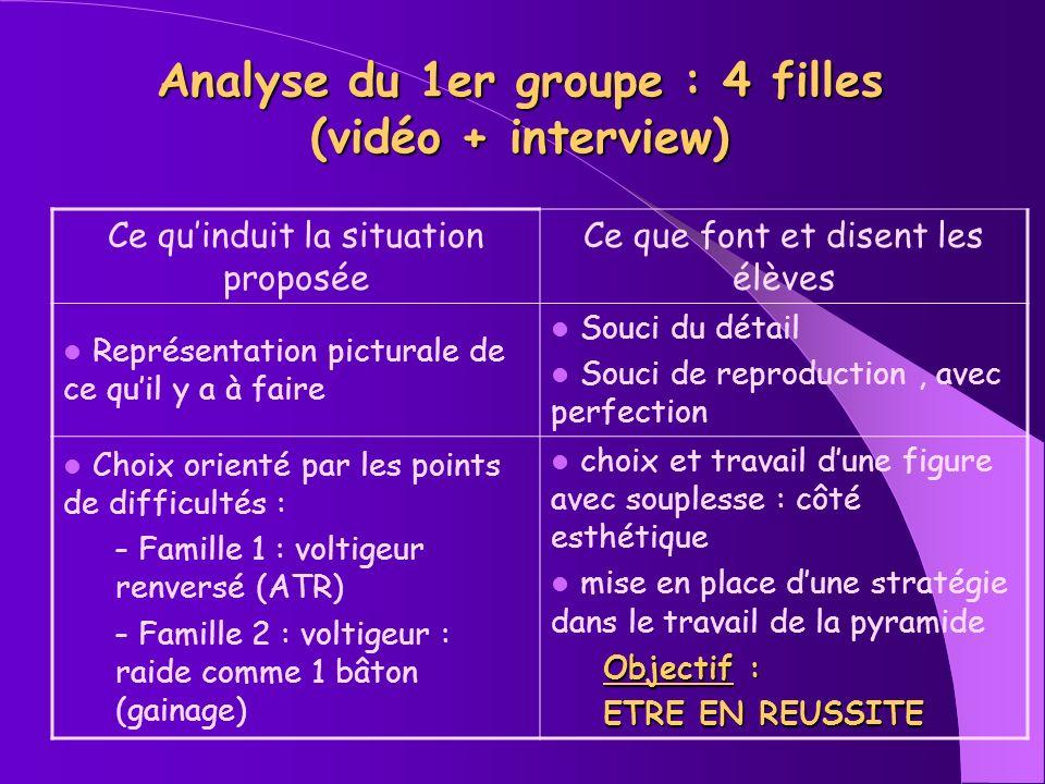 Analyse du 1er groupe : 4 filles (vidéo + interview)