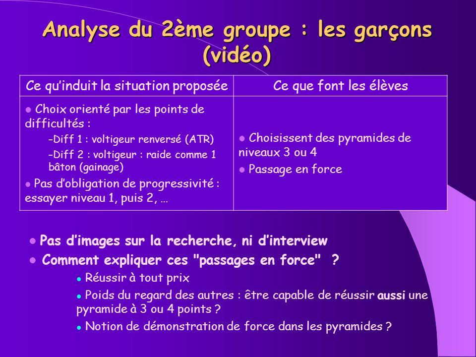 Analyse du 2ème groupe : les garçons (vidéo)