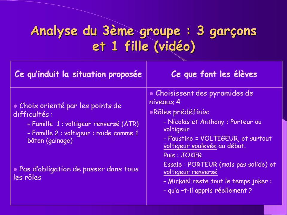 Analyse du 3ème groupe : 3 garçons et 1 fille (vidéo)