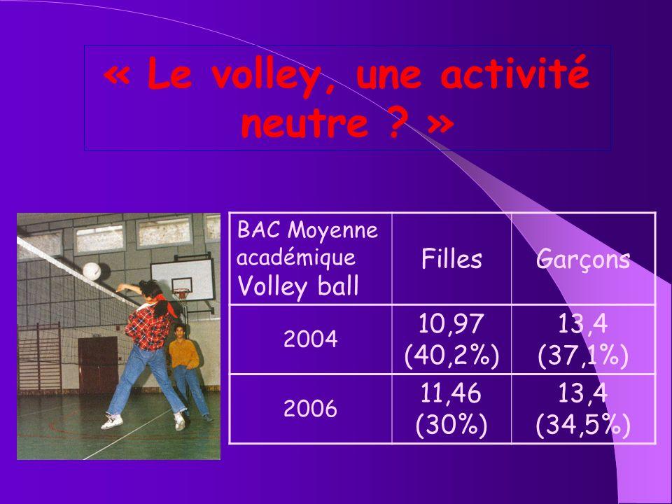 « Le volley, une activité neutre »