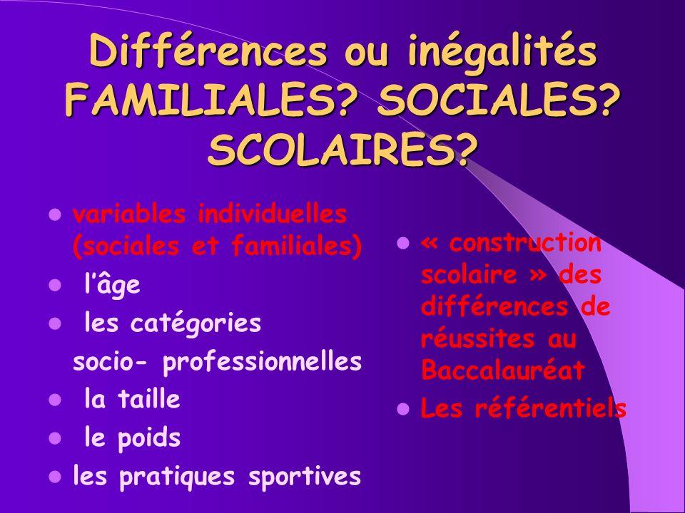 Différences ou inégalités FAMILIALES SOCIALES SCOLAIRES
