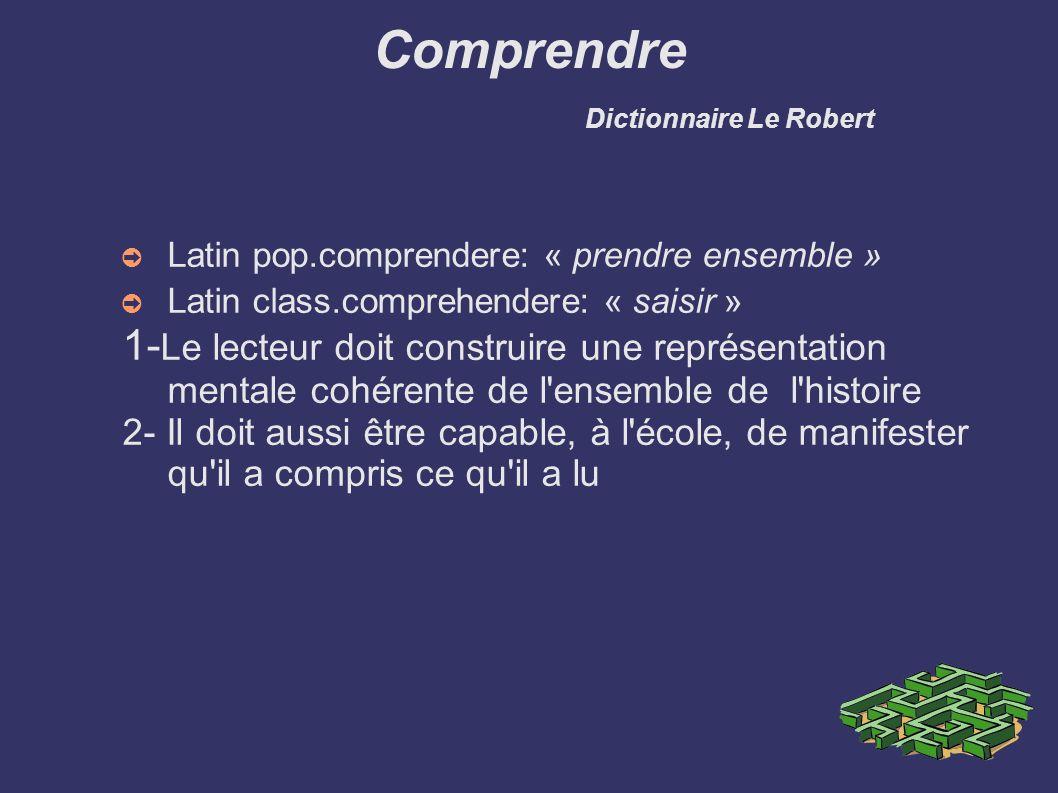 Comprendre Dictionnaire Le Robert