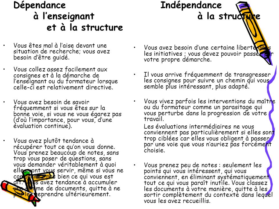 Dépendance à l'enseignant et à la structure Indépendance