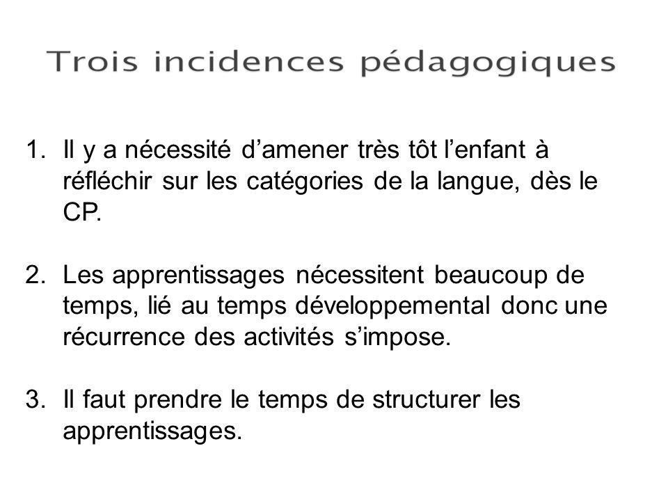 Il y a nécessité d'amener très tôt l'enfant à réfléchir sur les catégories de la langue, dès le CP.