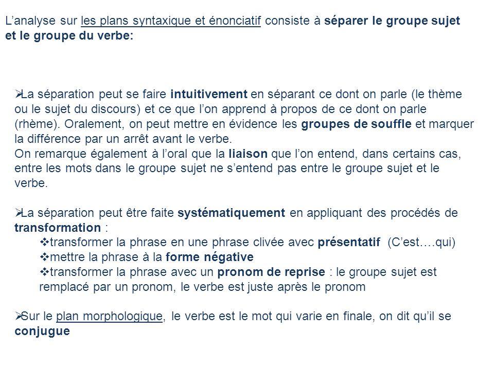 L'analyse sur les plans syntaxique et énonciatif consiste à séparer le groupe sujet et le groupe du verbe: