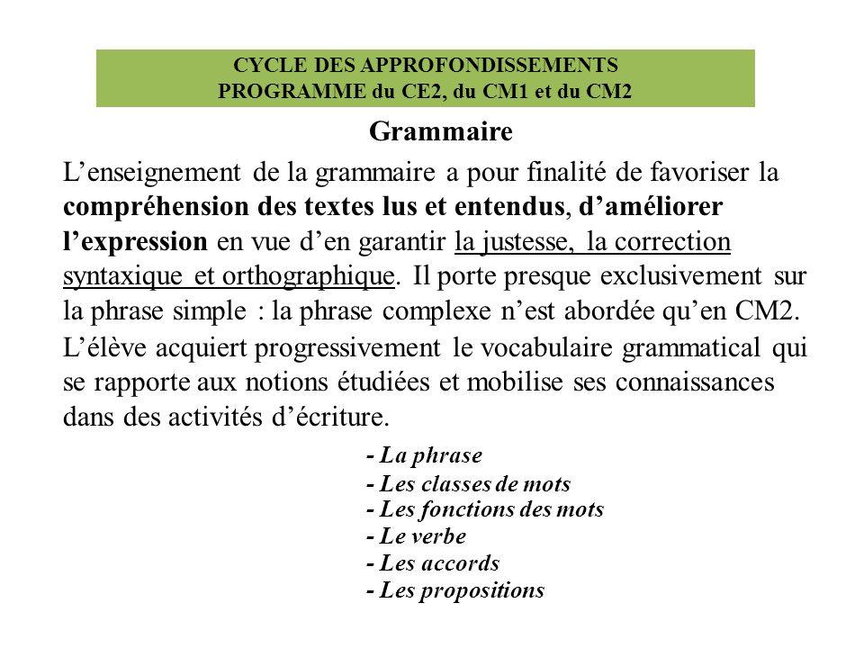 CYCLE DES APPROFONDISSEMENTS PROGRAMME du CE2, du CM1 et du CM2