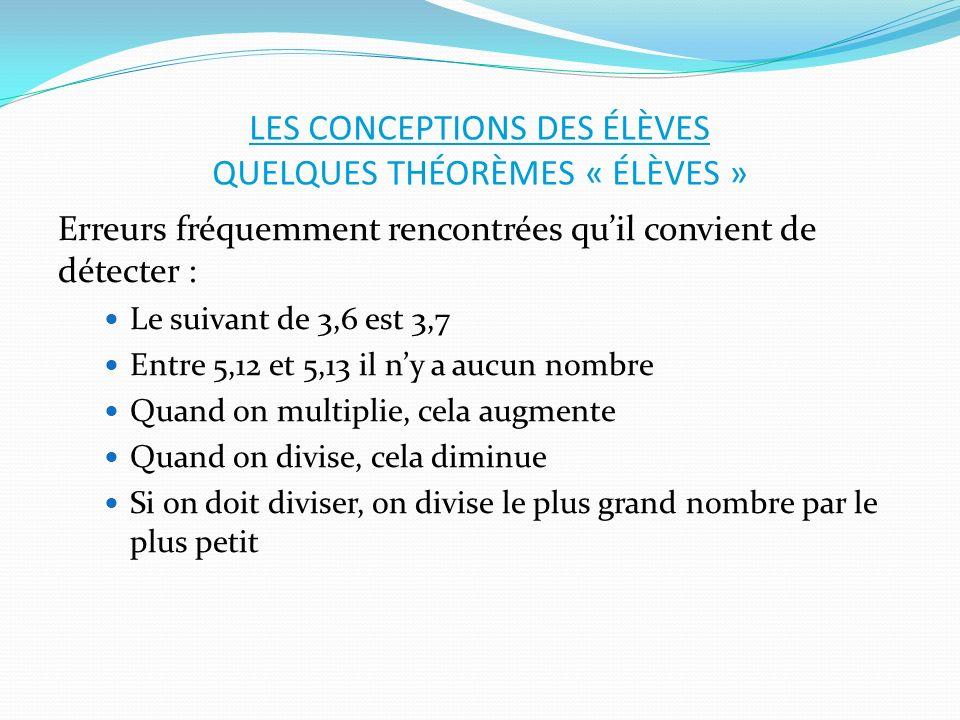 LES CONCEPTIONS DES ÉLÈVES QUELQUES THÉORÈMES « ÉLÈVES »