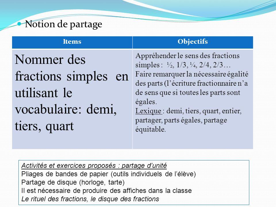 Notion de partage Items. Objectifs. Nommer des fractions simples en utilisant le vocabulaire: demi, tiers, quart.